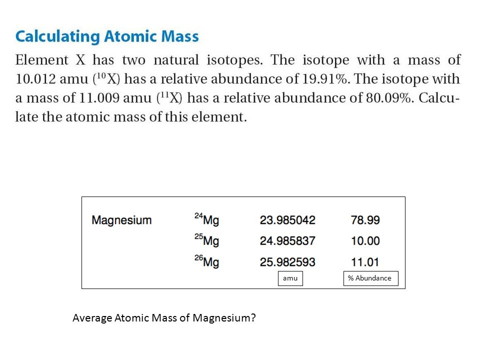 Calculating Average Atomic Mass The Atomic Mass Of An Element Is A