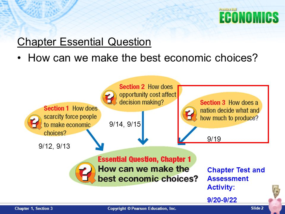 Slide 1 Copyright © Pearson Education, Inc Chapter 1