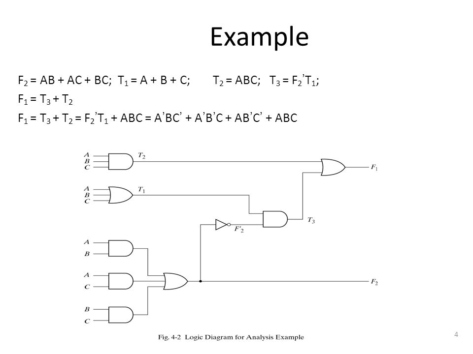 1 Chapter 4 Combinational Logic Logic circuits for digital ... on