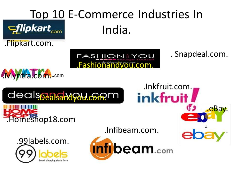 Top 10 E-Commerce Industries In India..Flipkart.com..