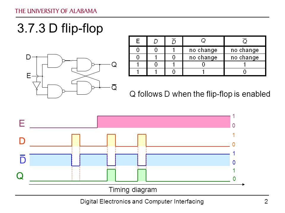 Digital electronics and computer interfacing tim mewes 3 digital 2 digital electronics ccuart Choice Image
