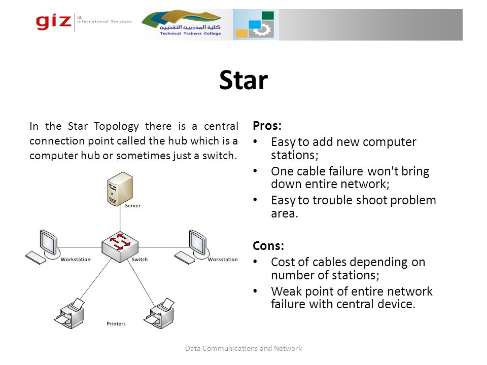 data communications and networking Business data communications and networking (ch 1-4) learn with flashcards, games, and more — for free.