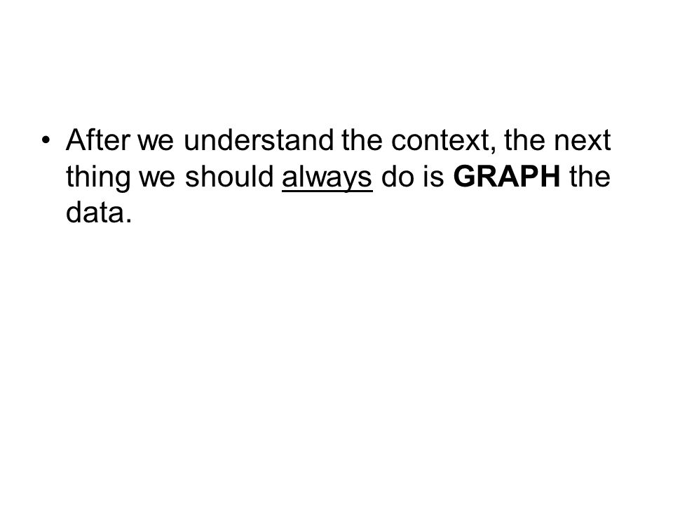 After we understand the context, the next thing we should always do is GRAPH the data.