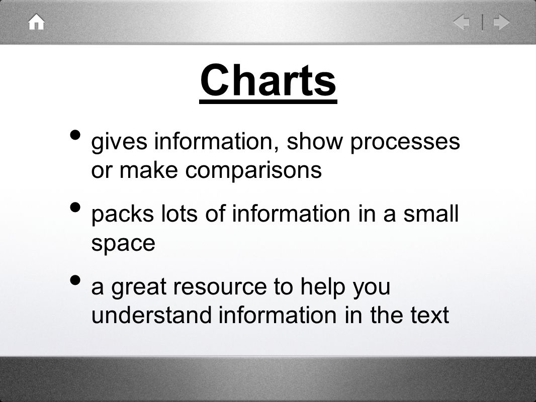 Charts gives information, show processes or make comparisons packs lots of information in a small space a great resource to help you understand information in the text