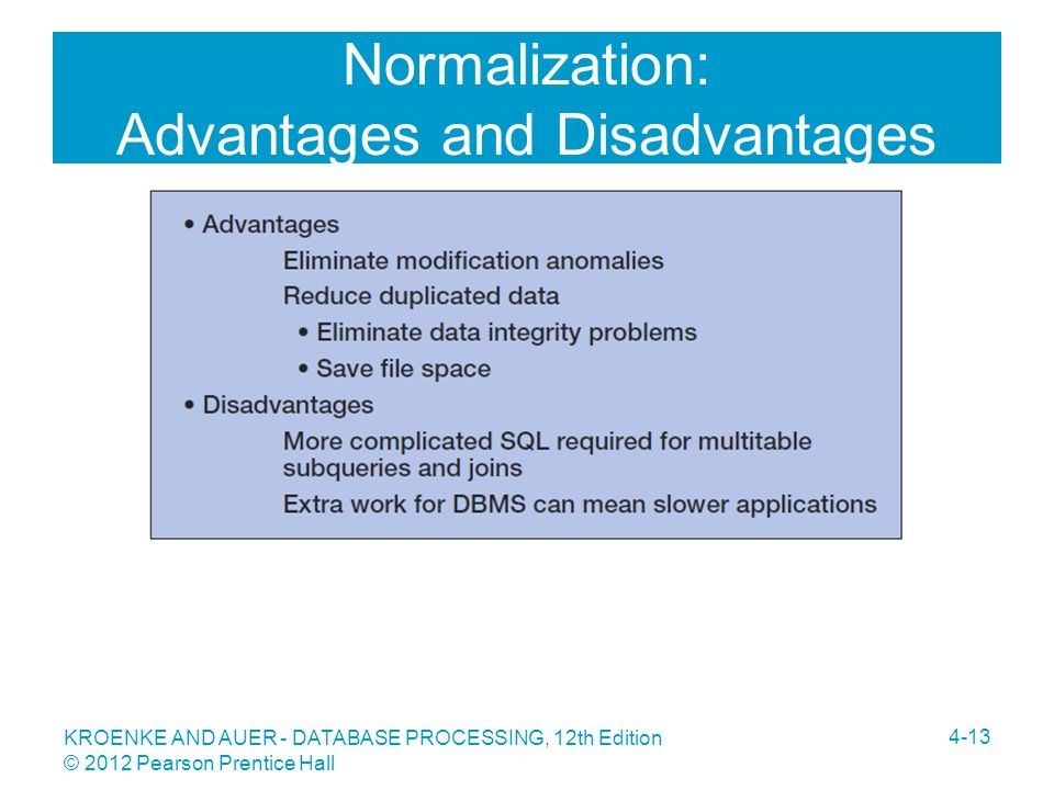 disadvantages of normalization