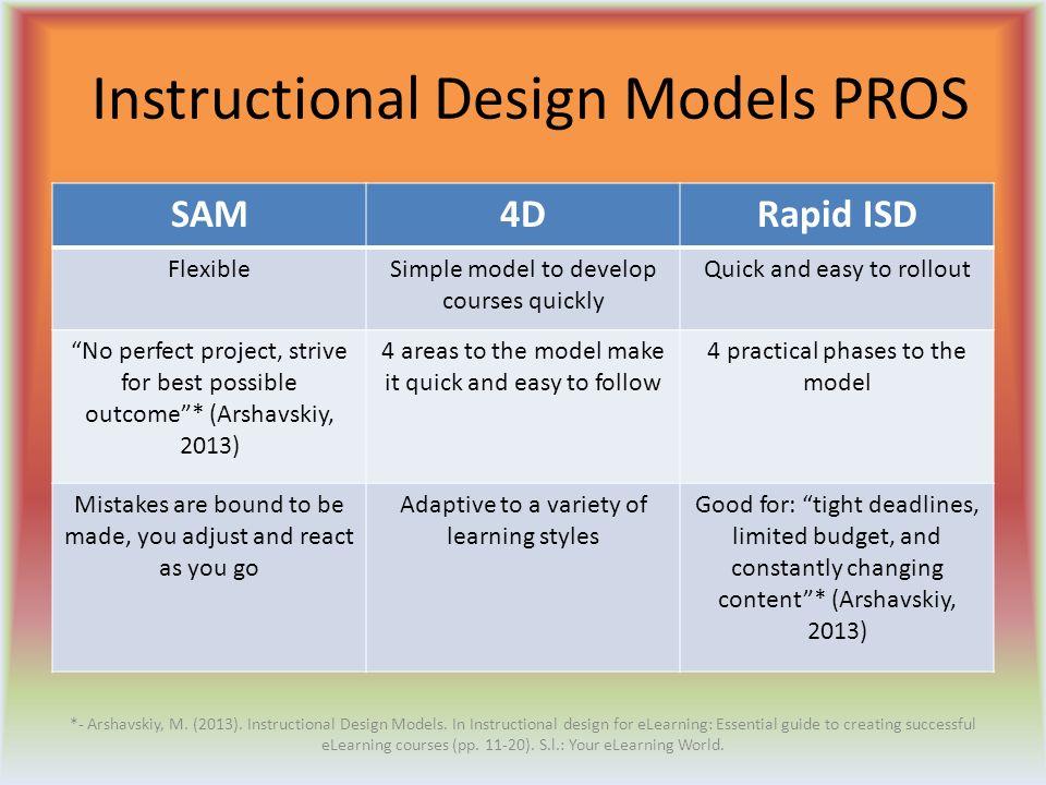 Instructional Design Models By Tanner Burton Edu Ppt Download