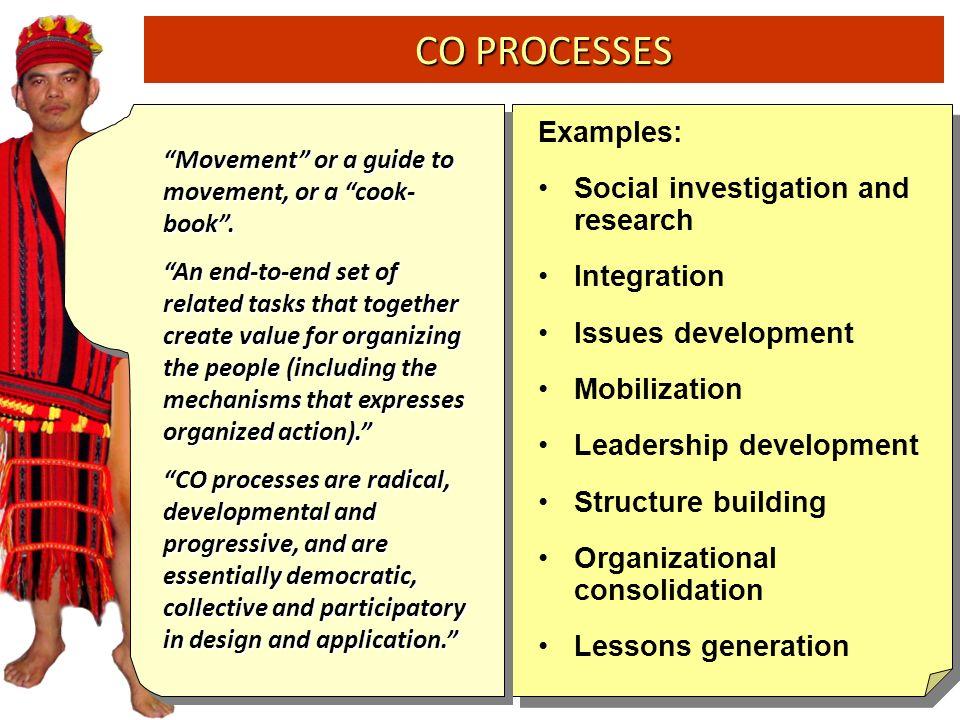 community organizing and community development community organizing