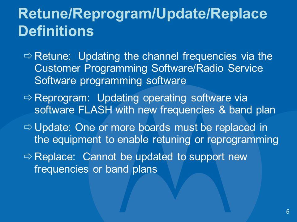 1 Rebanding Update 2 Basic Rebanding Message  Interference