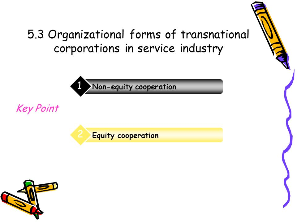 forms of multinational corporations