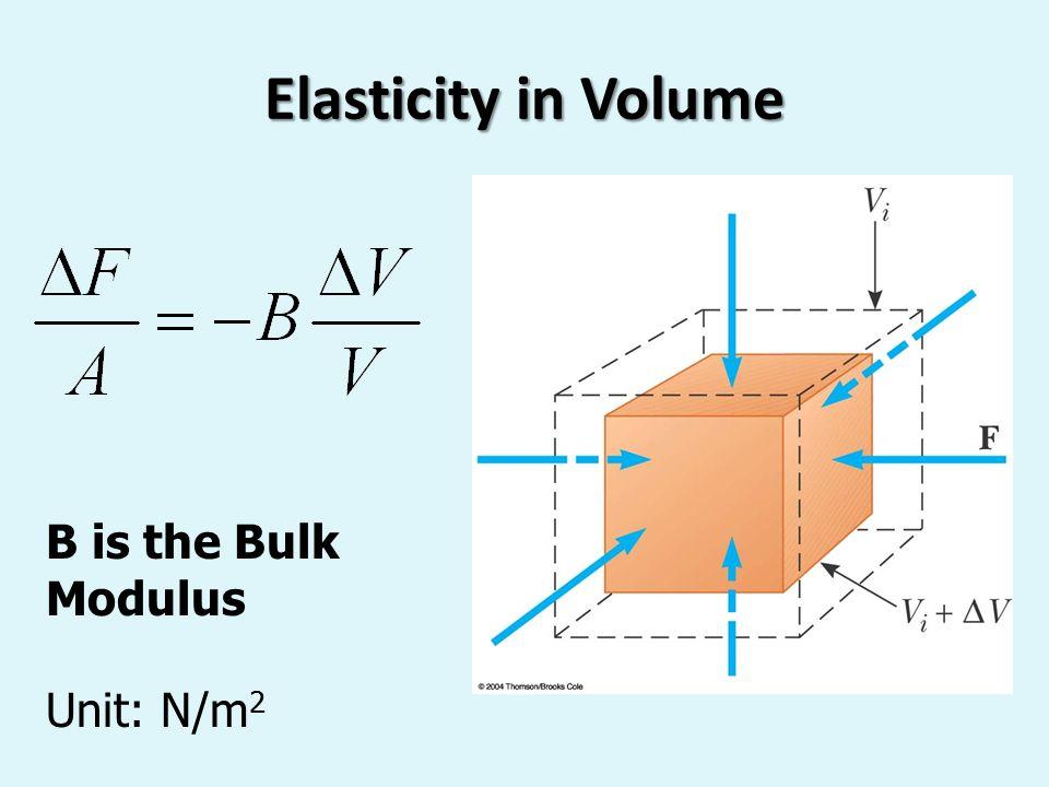 Elastic Properties of Solids AP Physics C Mrs  Coyle  - ppt
