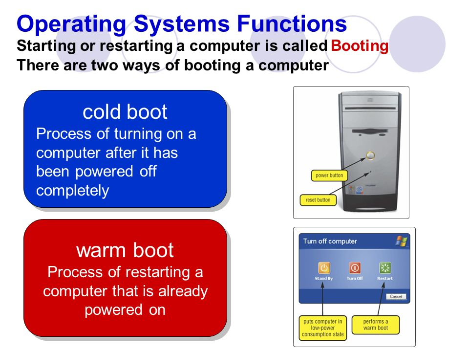 Chapter 8 Operating Systems  Objectives Identify the types of system