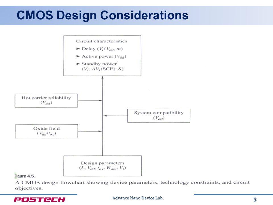 modern vlsi design solution manual 1 manuals and user guides site u2022 rh myxersocialradio com VLSI Design Process VLSI Chip