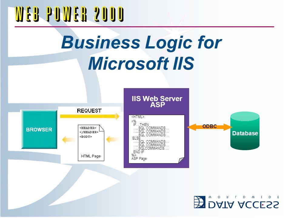 The business logic engine for Microsoft IIS Speaker T M