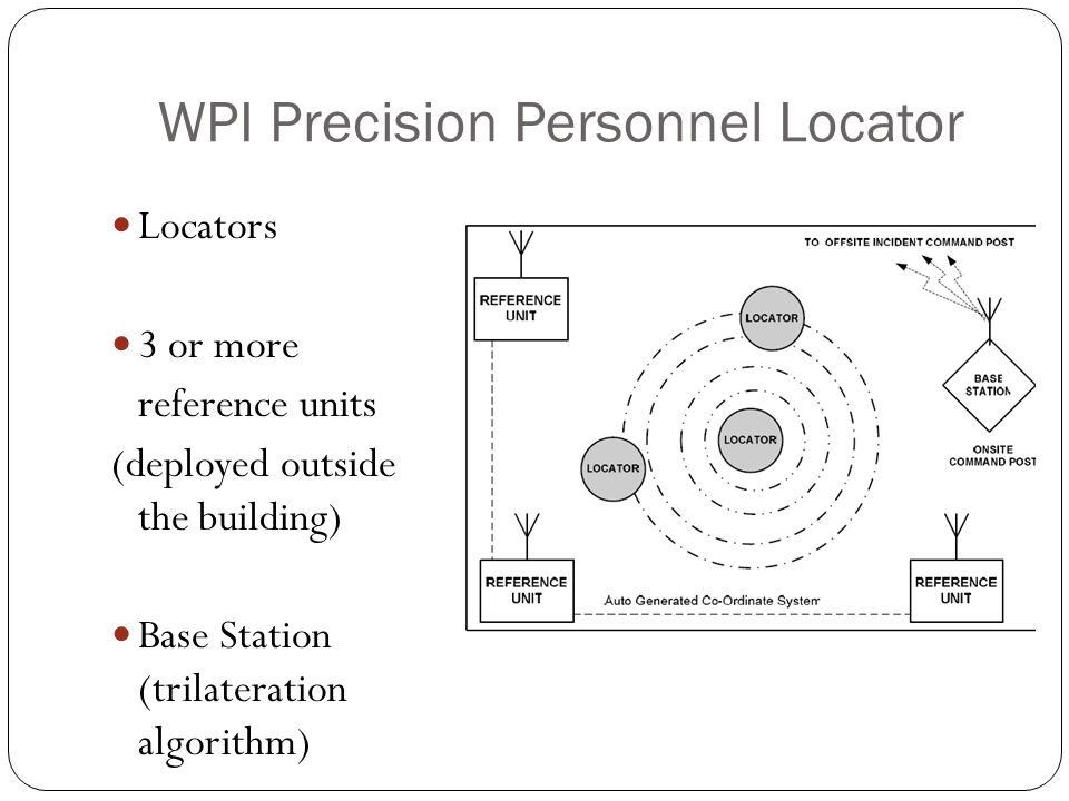 Outline Location sensing techniques Location systems properties