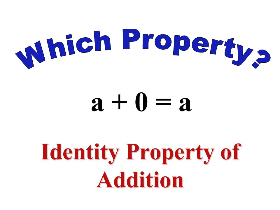 ab = ba Commutative Property of Multiplication