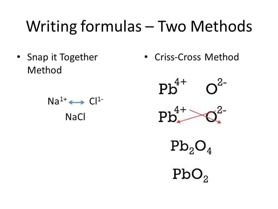 Ionic Bonding Formula Writing Objective Today I Will Be