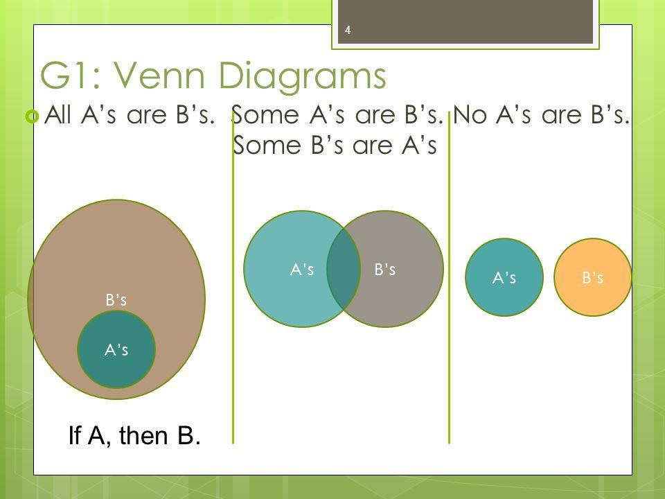 2 4 Venn Diagrams Deductive Reasoning 1 Venn Diagrams