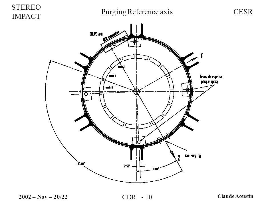 Stereo Impact Cesr Claude Aoustin 2002 Nov 2022 Cdr