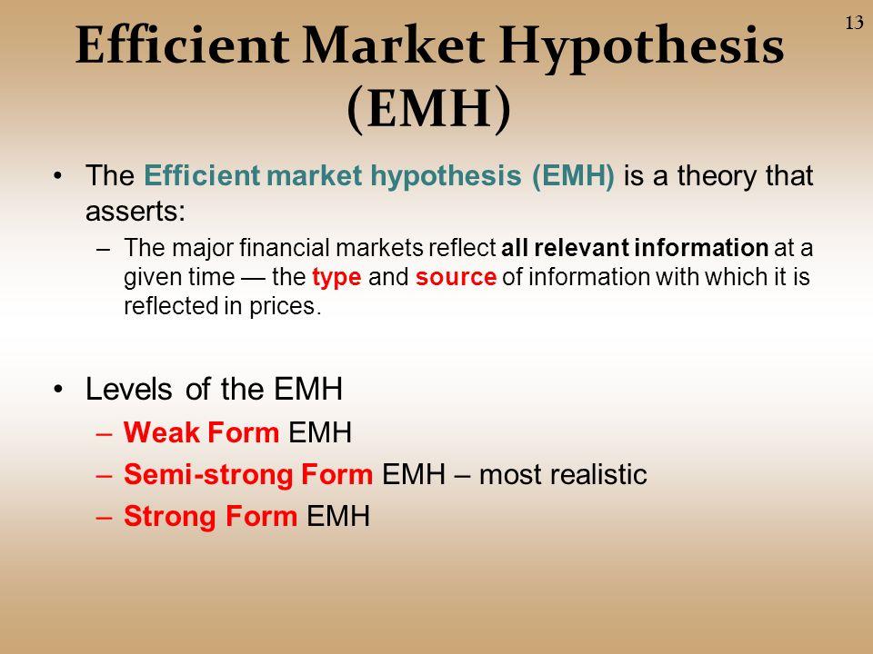 Chpt efficient market hypothesis.