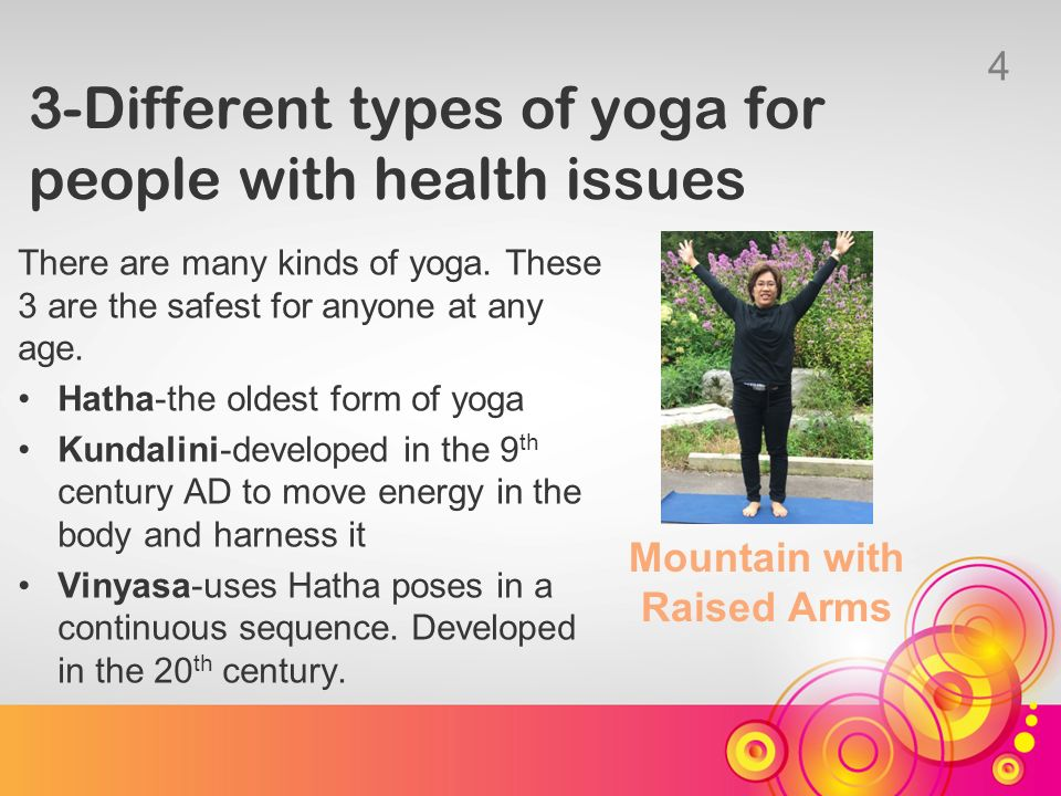 4 3 Different Types Of Yoga