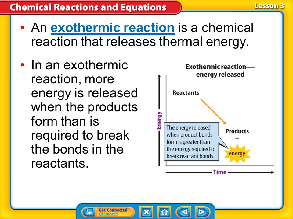 chemical reactions 2 A representation of a chemical reaction that uses symbols to show the relationship between the reactants and the products reactants things that react together (on the left side of the equation.