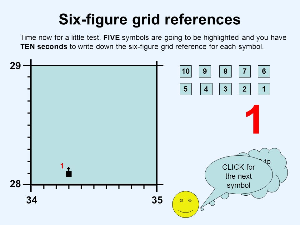 Six Figure Grid References Time Now For A Little Test