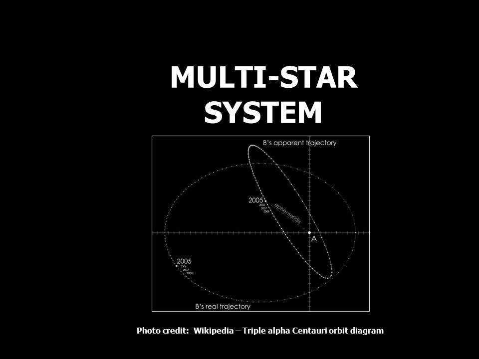 Galaxy photo credit seds messier catalogue m ppt download 7 multi star system photo credit wikipedia triple alpha centauri orbit diagram ccuart Gallery
