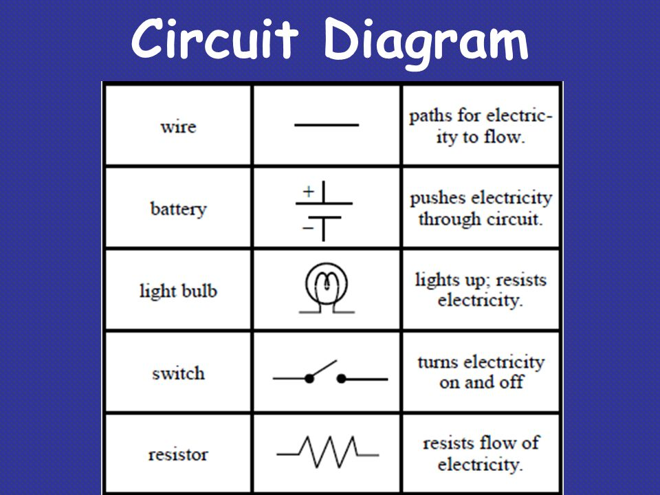 Circuit Diagram Of Electric Current - Wiring Diagram & Electricity ...