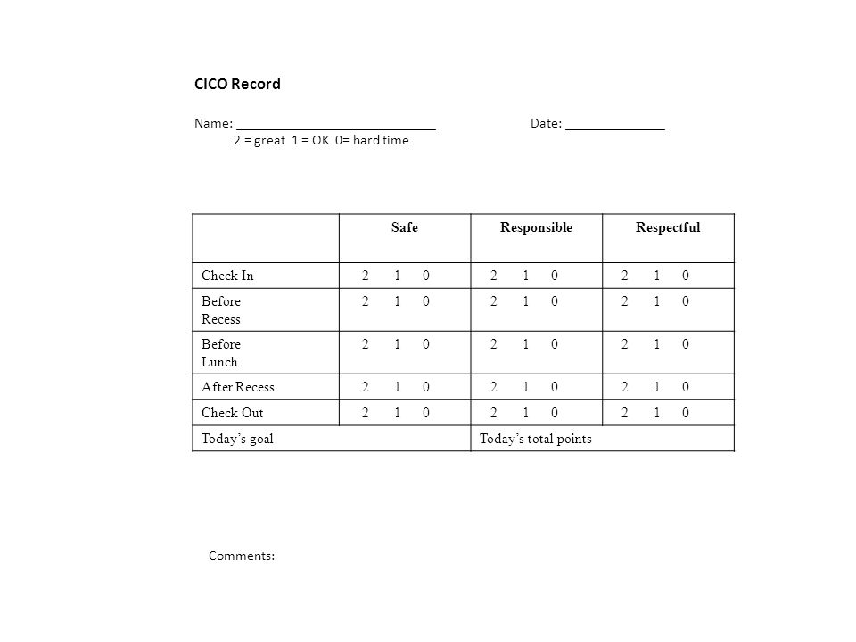 Daily Progress Report Format from images.slideplayer.com
