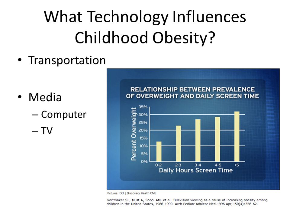 does technology cause obesity