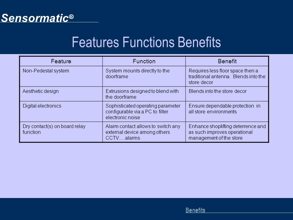 Sensormatic ® AM Loop  Sensormatic ® Key Advantages