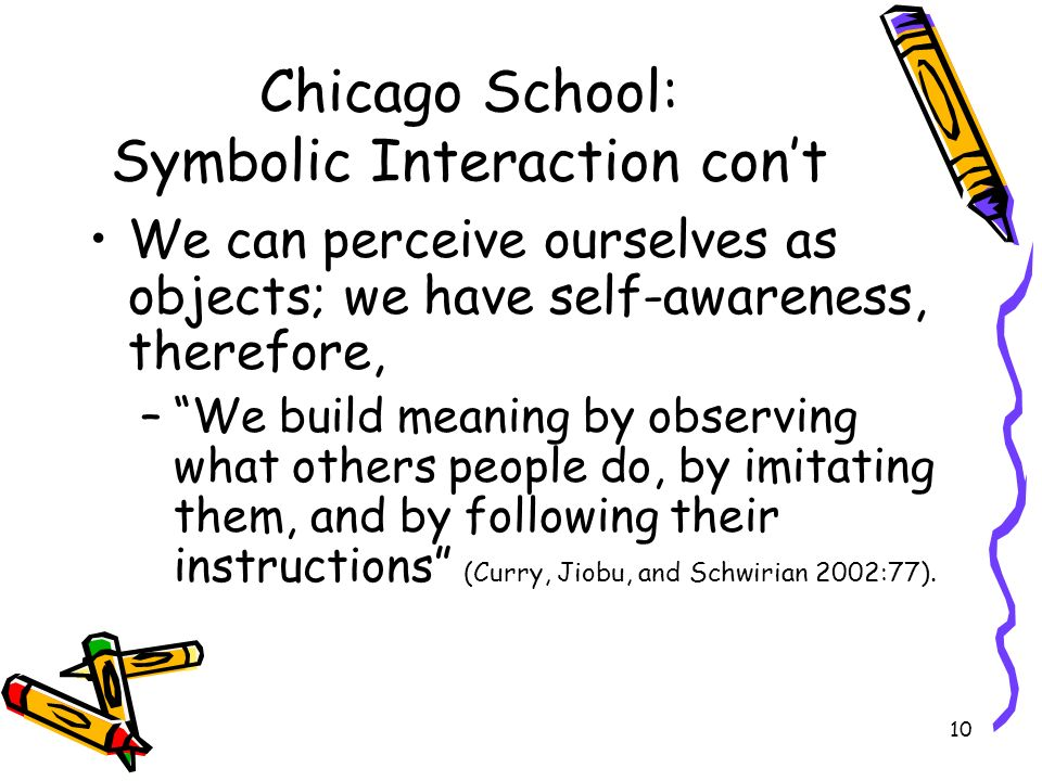 1 Intro To Sociology Socialization The Process Of Becoming Human