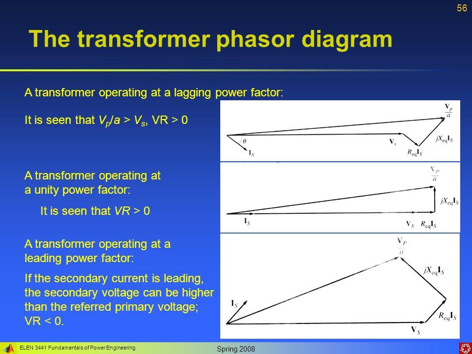 Elen 3441 Fundamentals Of Power Engineering Spring Instructor