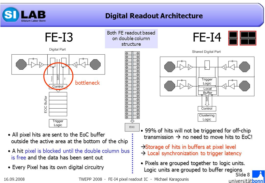 Development of the FE-I4 pixel readout IC for b-Layer Upgrade