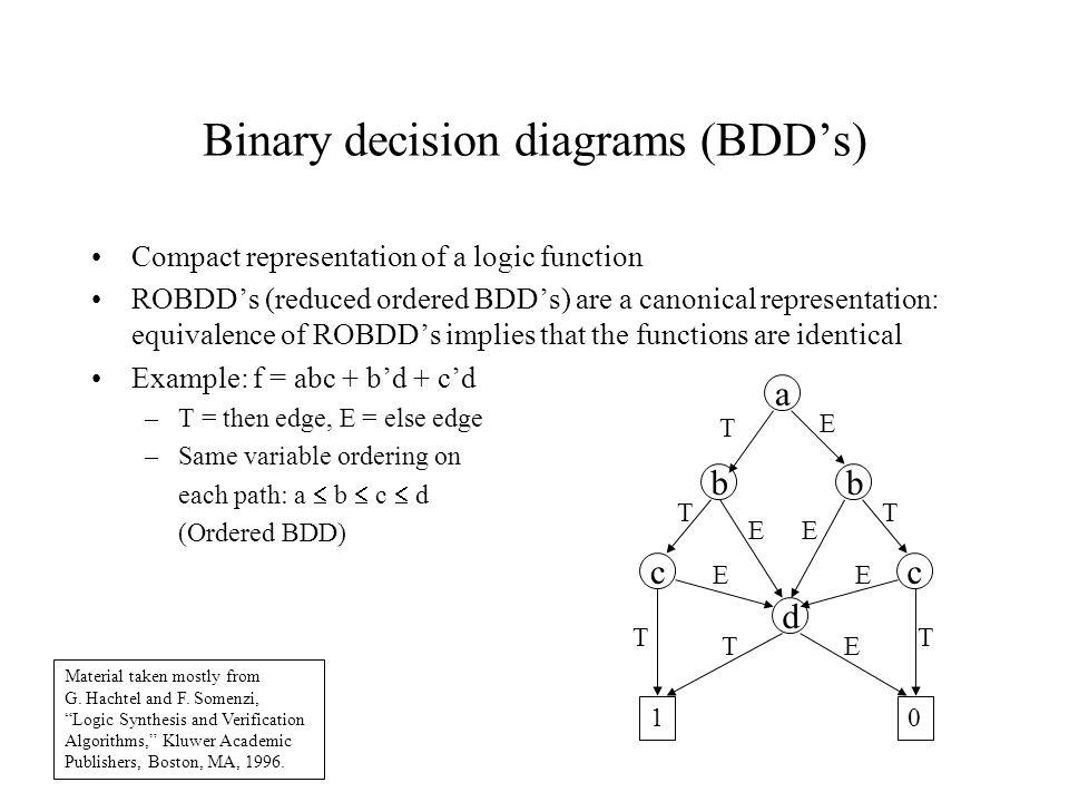 Binary Decision Diagrams Bdds Compact Representation Of A Logic