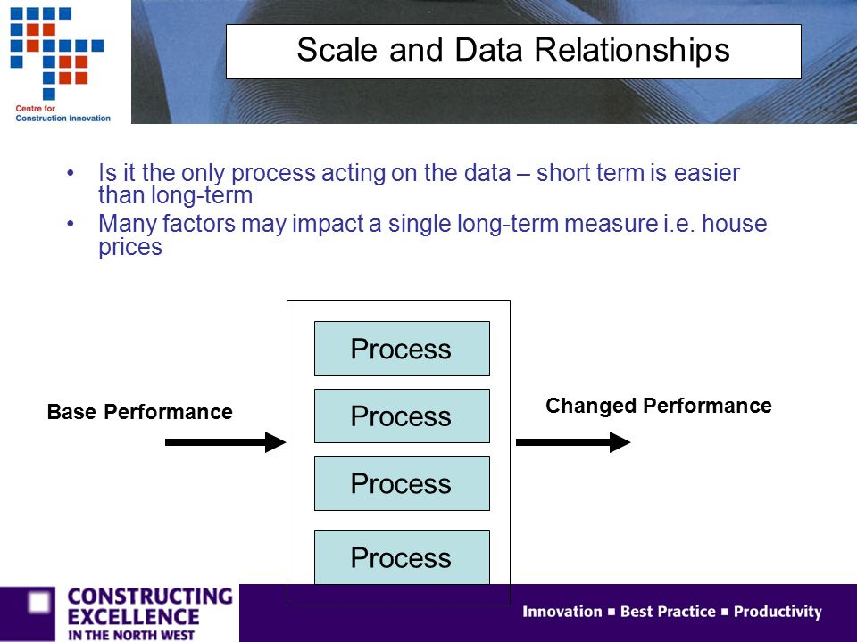 Measuring Community Benefits ' What we measure is literally