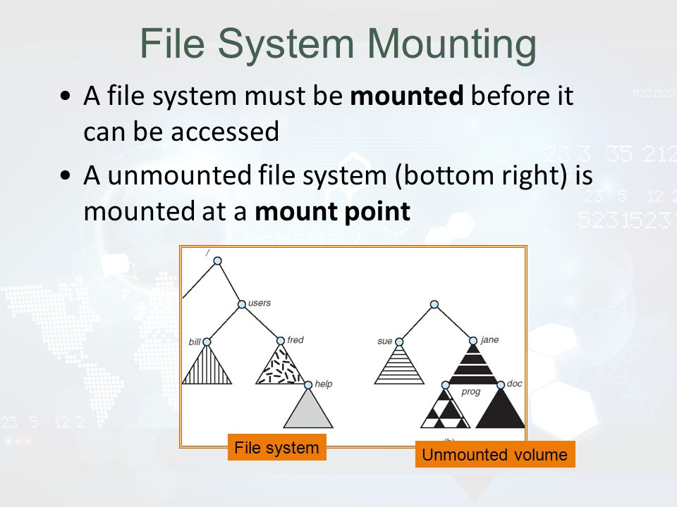 File-System Interface Zaldy T  Ronquillo, Jr  MSIT-MIS