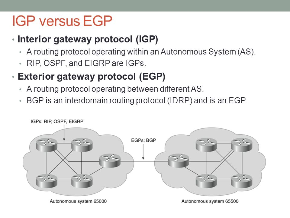 BGP Terminology, Concepts, and...