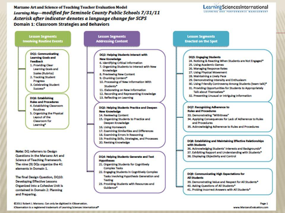 marzano teacher evaluation model