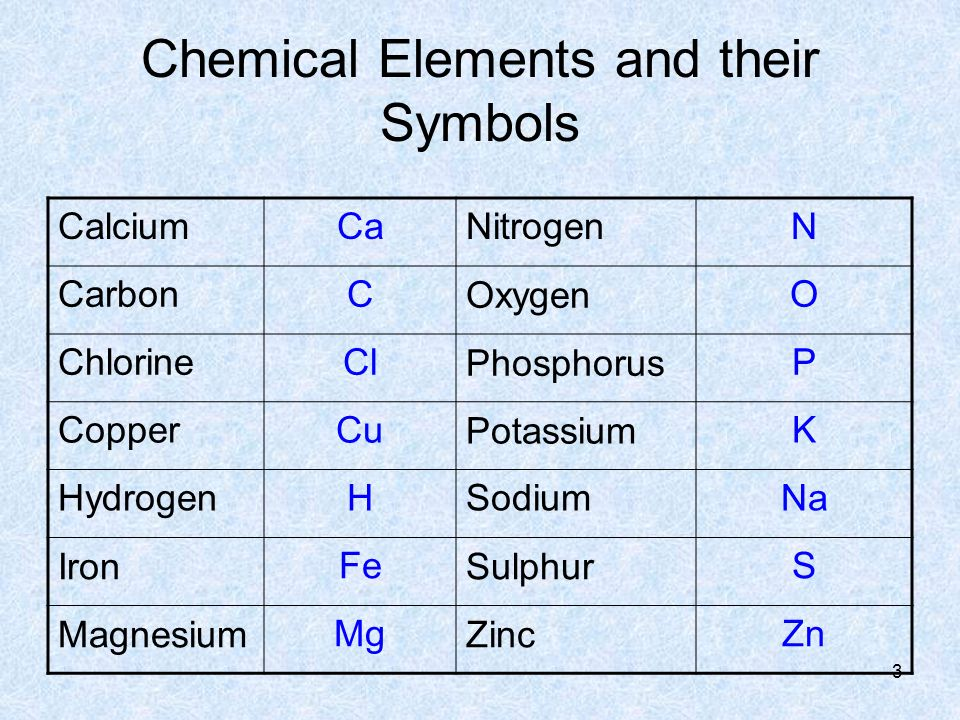 132 Chemical Elements Elements In Food 2 What Is Food Made Up Of
