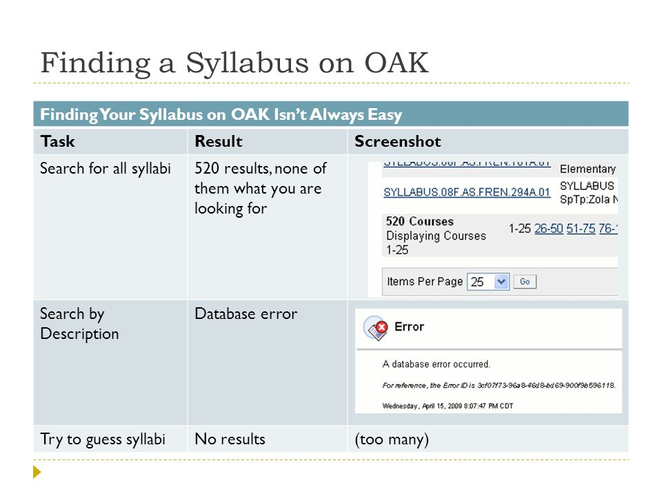 wednesday syllabus The syllabus page shows a table-oriented view of the course schedule, and the basics of course grading you can add any other comments, notes, or thoughts you have about the course structure.