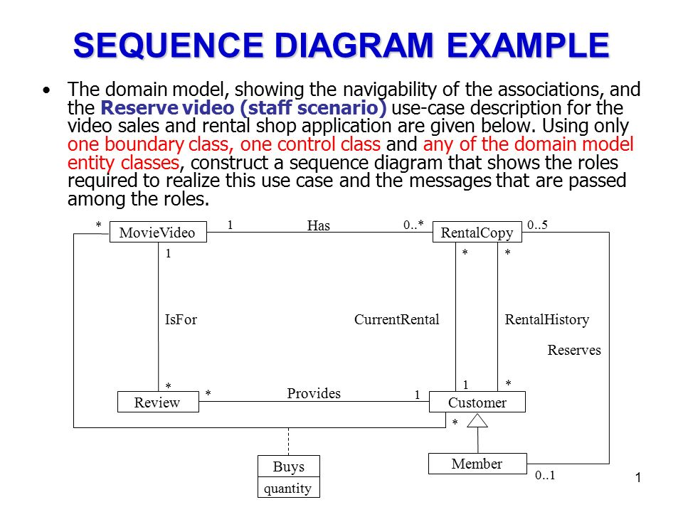1 sequence diagram example the domain model showing the 1 1 sequence diagram example the domain model showing the navigability of the associations and the reserve video staff scenario use case description for ccuart