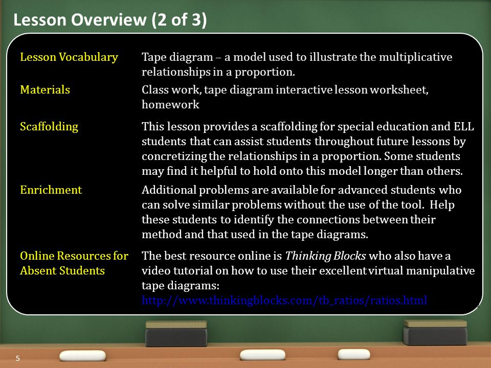 5 lesson vocabularytape diagram – a model used to illustrate the  multiplicative relationships in a proportion