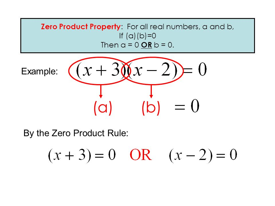 10.6 – Solving Equations by Factoring Definitions of the Day ...