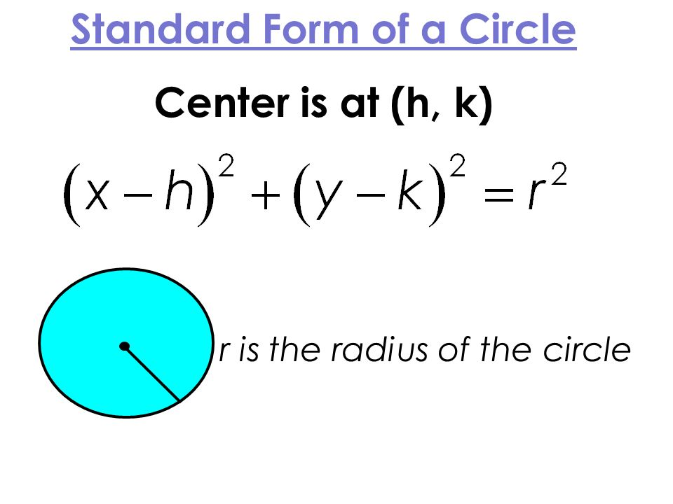Standard Form Of A Circle Center Is At H K R Is The Radius Of The