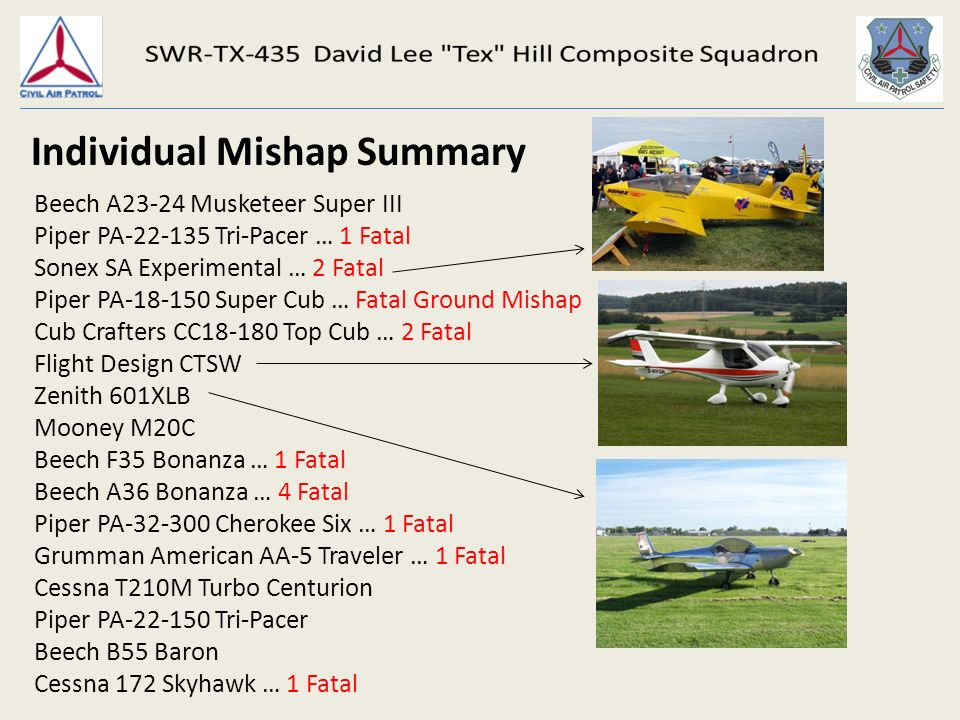 Flying Safety August 4 th, Mishap Review 2 FAA Fly Safe