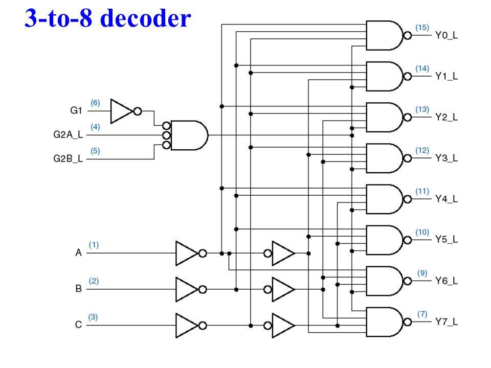 Surprising Decoders A Decoder Is Multiple Input Multiple Output Logic Circuit Wiring 101 Cularstreekradiomeanderfmnl