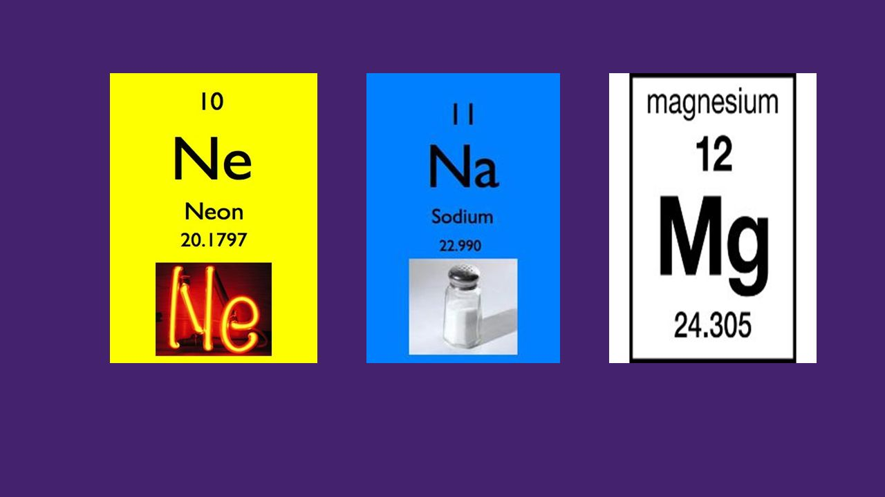 The Periodic Table Of Elements History Check St Scientific Discovery