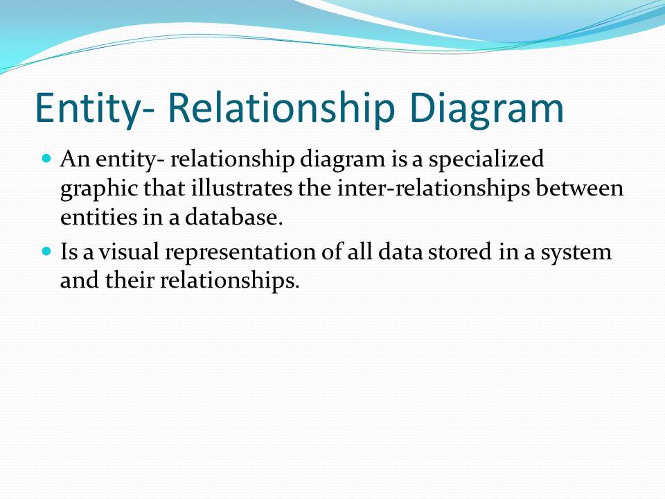 Eny Relationship Diagram | Explained Entity Relationship Diagrams Explain Entity Relationship