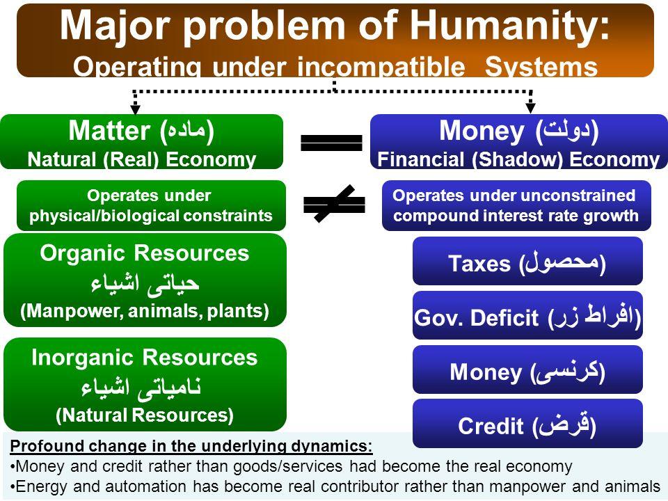 Devine Economic Plan Malik 2 وَهُوَ الَّذِي جَعَلَكُمْ